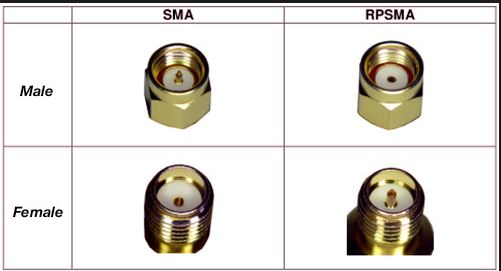SMAとRP-SMAの違い