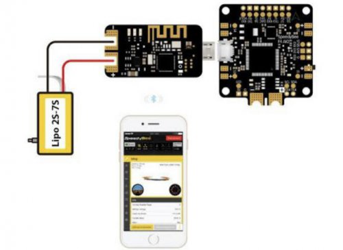 Speedy Bee Bluetooth-USB Adapter接続イメージ