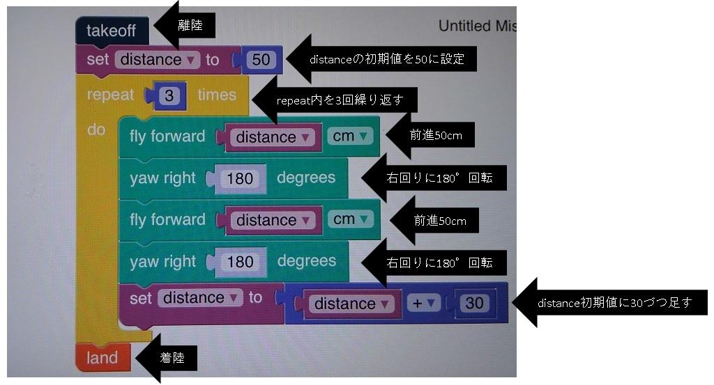 Drone Blocks変数を使ったプログラミング解説